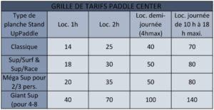 Grille tarifaire Paddle Center